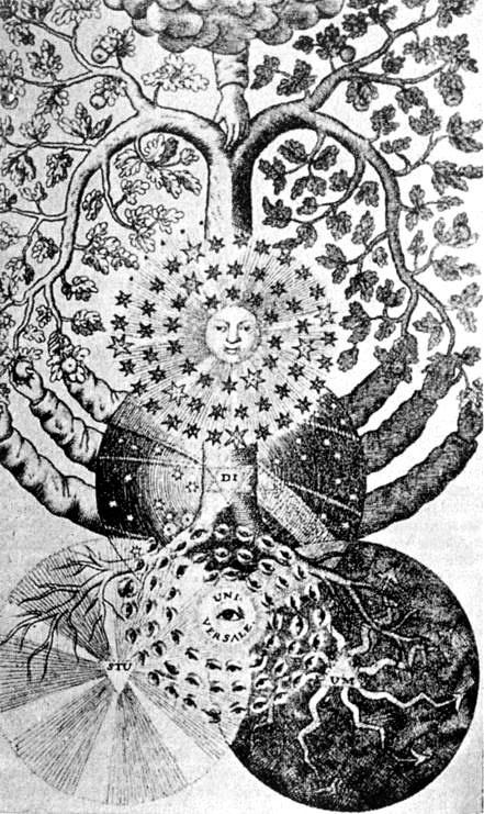 Arbol-de-la-Vida-y-de-la-Existencia-en-Boehme