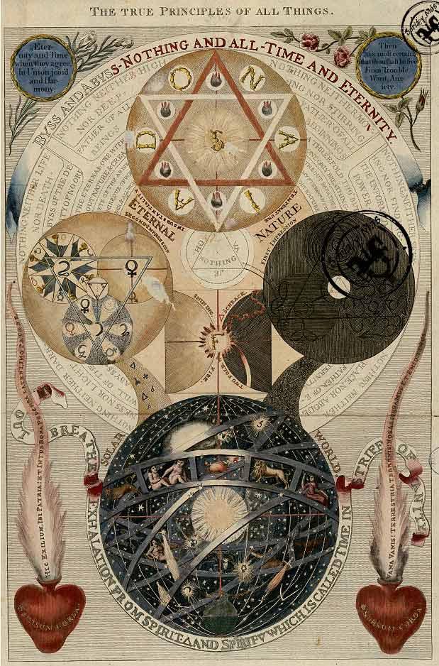 De-lo-Absoluto-al-Cosmos-en-Boehme