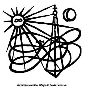 Circulo-eterno,-Cattiaux